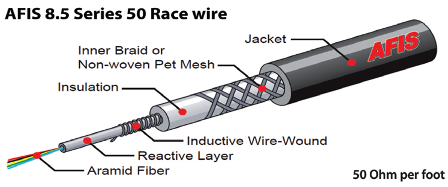 AFIS 8.5 Series 50 Race Wire